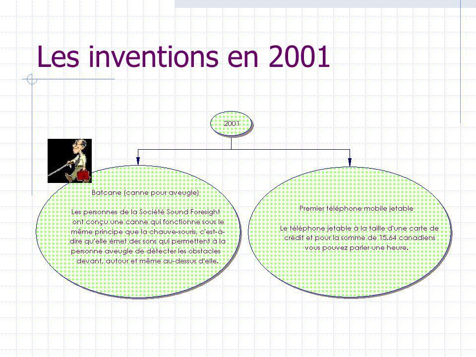 Les inventions en 2001