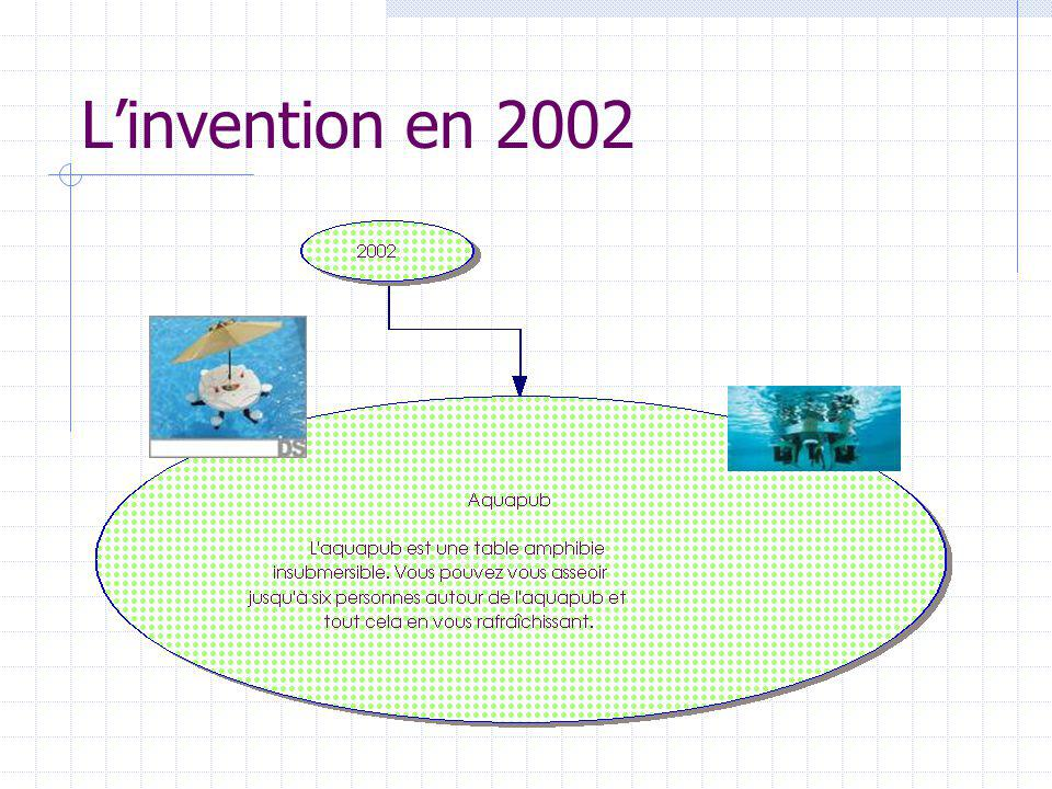 Linvention en 2002