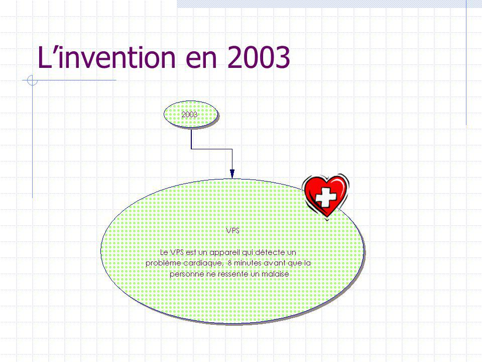 Linvention en 2003