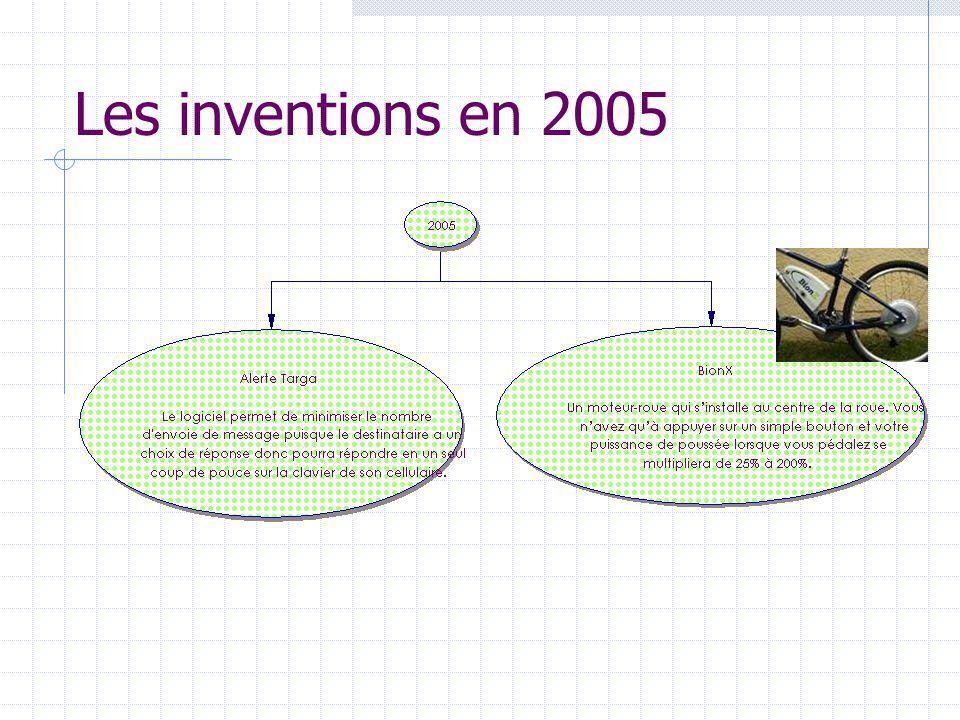 Les inventions en 2005