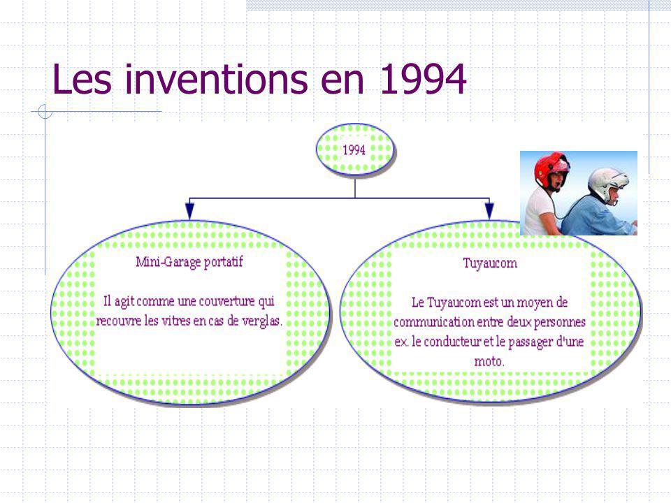 Les inventions en 1995