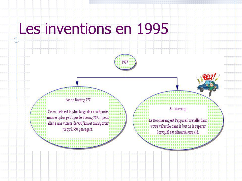 Les inventions en 1996