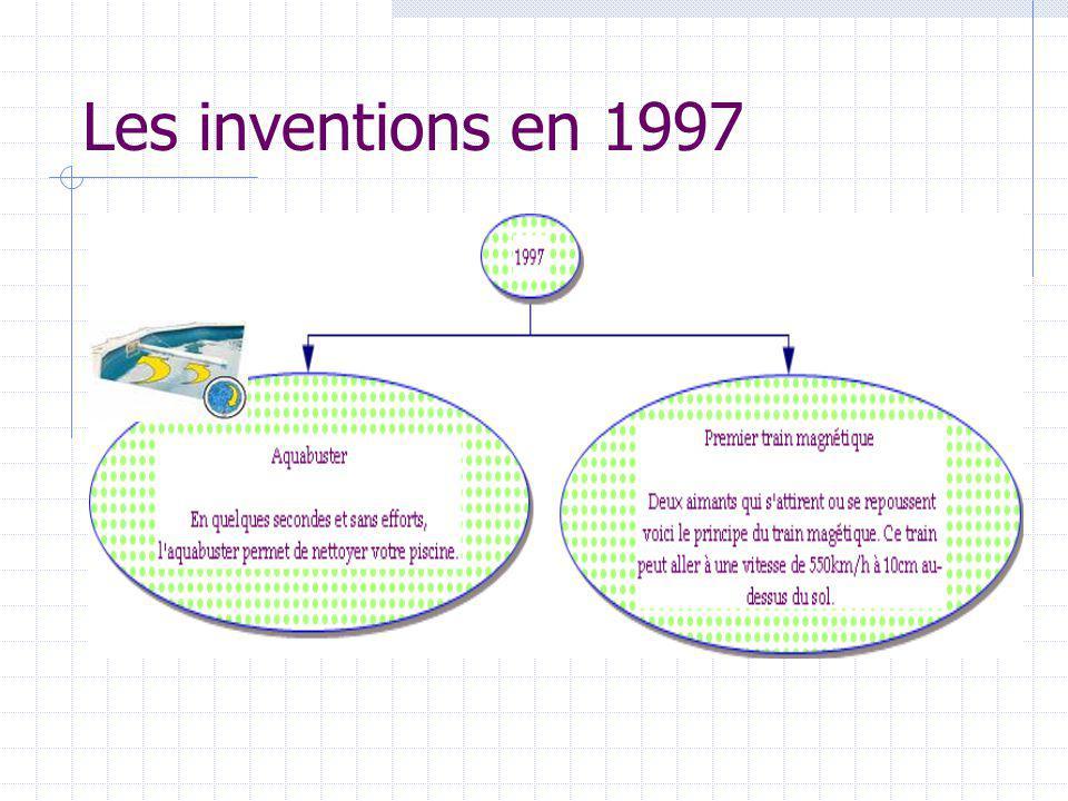 Les inventions en 1998