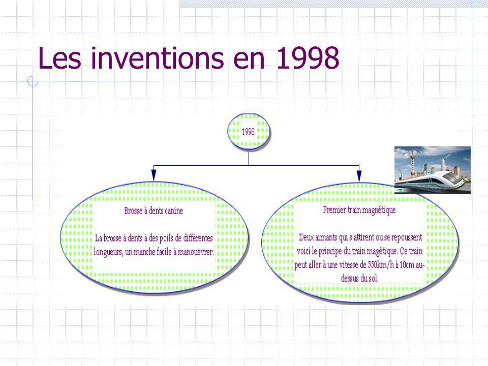 Références http://livre.inventeur.info/index-date.php3 http://fr.wikipedia.org/wiki/Tamagotchi http://fr.wikipedia.org/wiki/ITouch http://images.google.ca/images?hl=fr&q=ipod&um=1&ie=UTF- 8&sa=N&tab=wi http://images.google.ca/images?hl=fr&q=Tamagotchi&um=1&i e=UTF-8&sa=N&tab=wi http://images.google.ca/images?um=1&hl=fr&q=aquabuster http://images.google.ca/images?um=1&hl=fr&q=batcane http://images.google.ca/images?um=1&hl=fr&q=ipod+touch http://images.google.ca/images?um=1&hl=fr&q=microsoft+win dow+vist