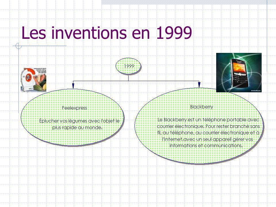 Les inventions en 1999