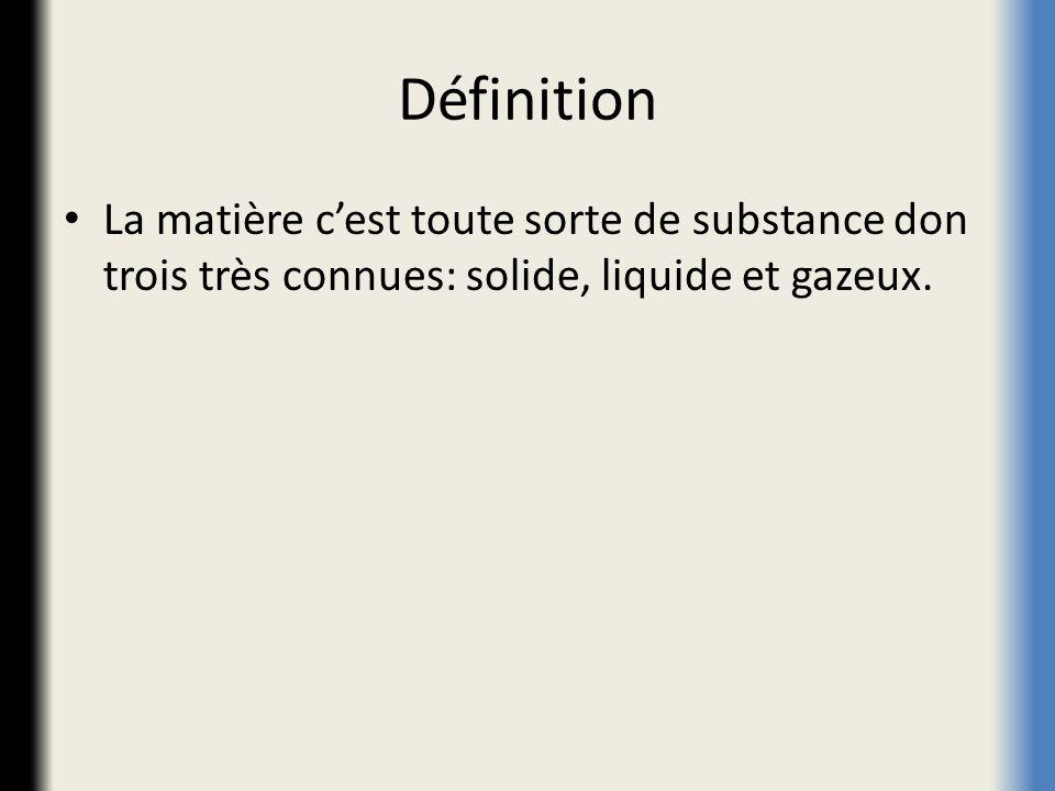 Définition La matière cest toute sorte de substance don trois très connues: solide, liquide et gazeux.