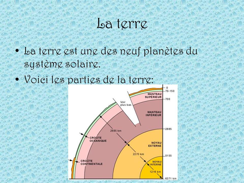 La terre La terre est une des neuf planètes du système solaire. Voici les parties de la terre: