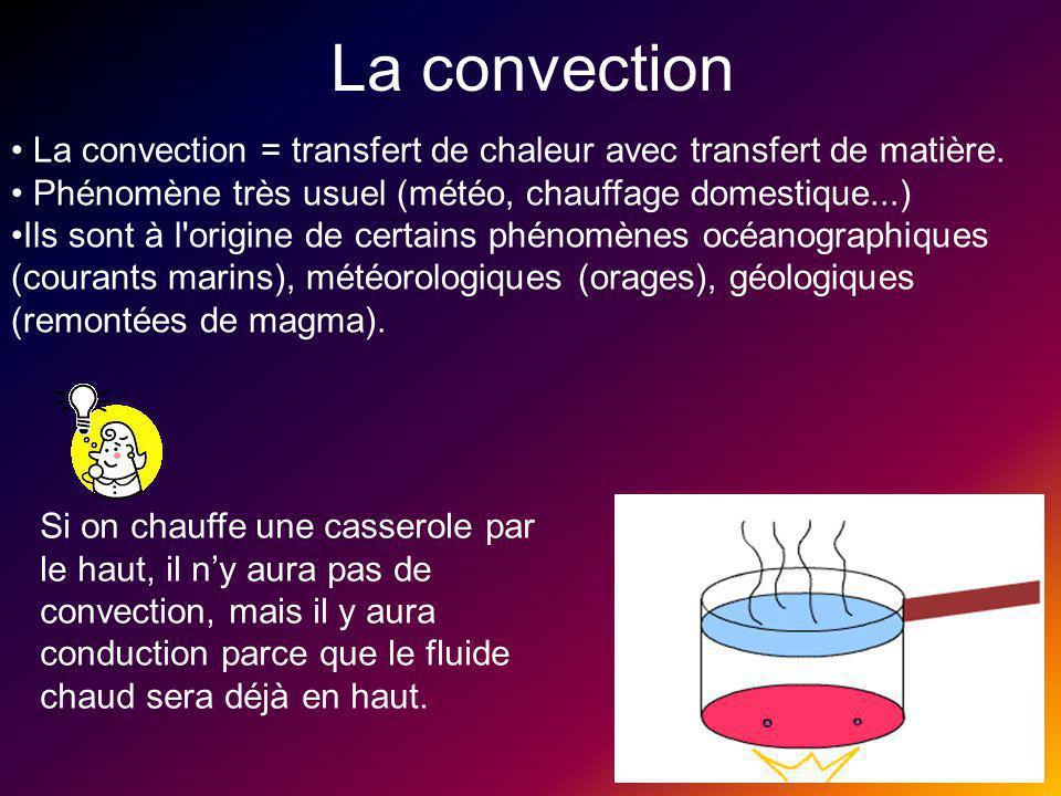 La convection (suite) Se produit lorsquune zone change de température et qu elle se déplace alors verticalement.