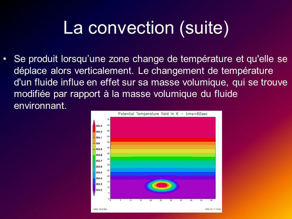 Le rayonnement Le rayonnement est un transfert d énergie sous forme d ondes ou de particules.
