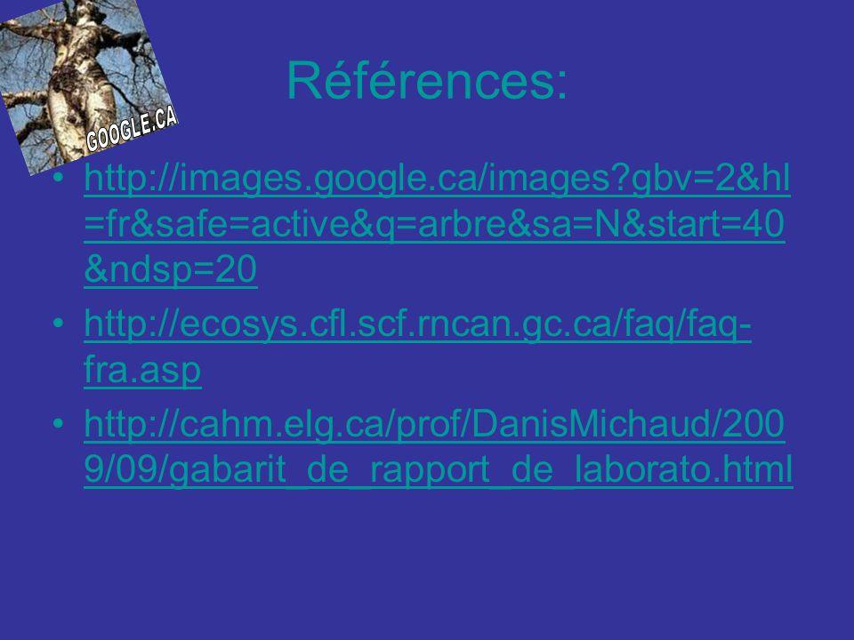 Références: http://images.google.ca/images gbv=2&hl =fr&safe=active&q=arbre&sa=N&start=40 &ndsp=20http://images.google.ca/images gbv=2&hl =fr&safe=active&q=arbre&sa=N&start=40 &ndsp=20 http://ecosys.cfl.scf.rncan.gc.ca/faq/faq- fra.asphttp://ecosys.cfl.scf.rncan.gc.ca/faq/faq- fra.asp http://cahm.elg.ca/prof/DanisMichaud/200 9/09/gabarit_de_rapport_de_laborato.htmlhttp://cahm.elg.ca/prof/DanisMichaud/200 9/09/gabarit_de_rapport_de_laborato.html
