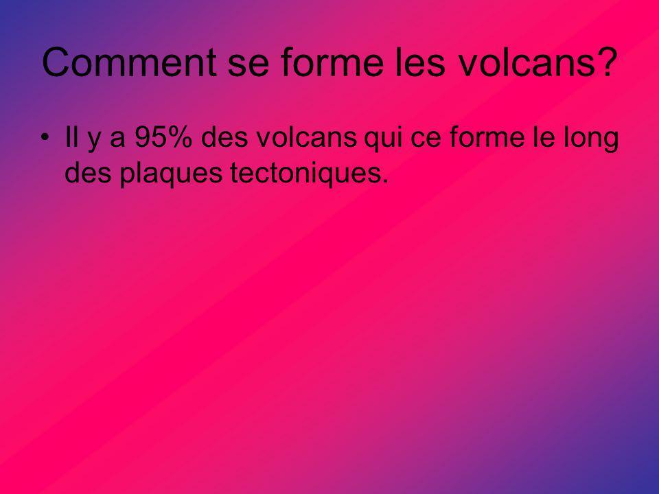 Quel sont les phénomènes associer à la naissance des volcans.
