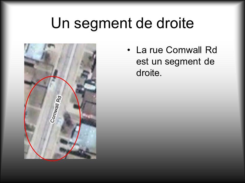 Un segment de droite La rue Comwall Rd est un segment de droite.