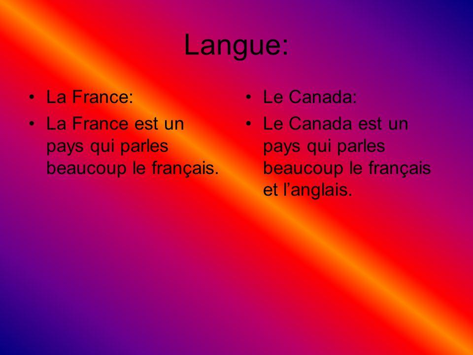 Langue: La France: La France est un pays qui parles beaucoup le français. Le Canada: Le Canada est un pays qui parles beaucoup le français et langlais