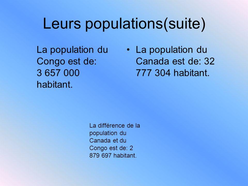 Leurs populations(suite) La population du Canada est de: 32 777 304 habitant. La population du Congo est de: 3 657 000 habitant. La différence de la p