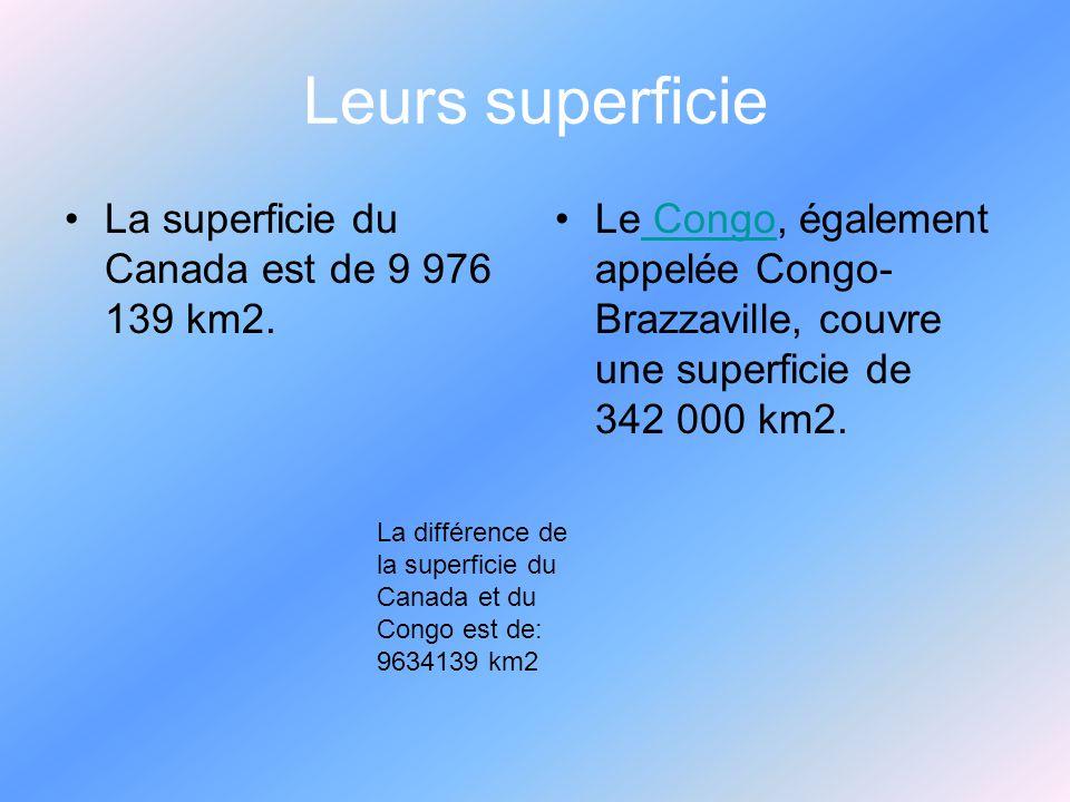 Leurs superficie La superficie du Canada est de 9 976 139 km2. Le Congo, également appelée Congo- Brazzaville, couvre une superficie de 342 000 km2. C