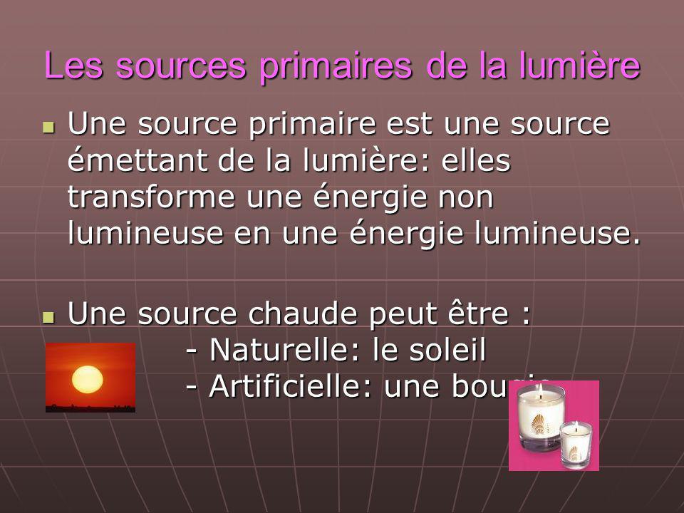 Les sources primaires de la lumière Une source primaire est une source émettant de la lumière: elles transforme une énergie non lumineuse en une énergie lumineuse.