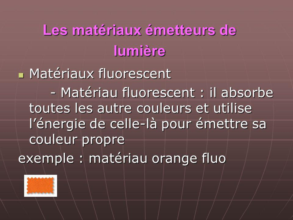 Les matériaux émetteurs de lumière Matériaux fluorescent Matériaux fluorescent - Matériau fluorescent : il absorbe toutes les autre couleurs et utilise lénergie de celle-là pour émettre sa couleur propre - Matériau fluorescent : il absorbe toutes les autre couleurs et utilise lénergie de celle-là pour émettre sa couleur propre exemple : matériau orange fluo