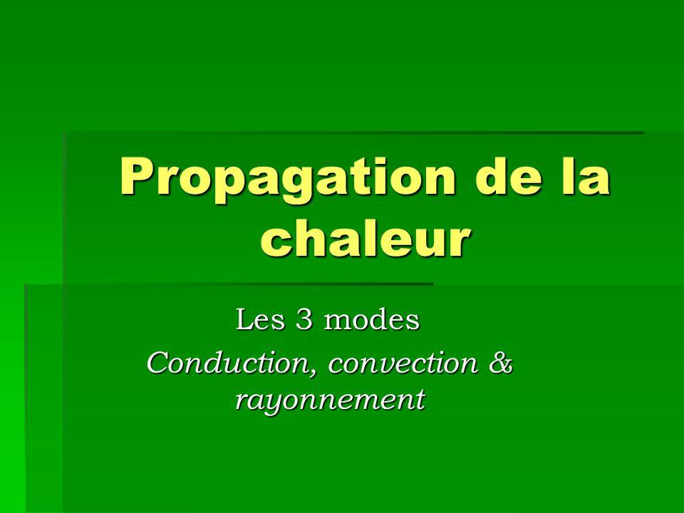 Propagation de la chaleur Les 3 modes Conduction, convection & rayonnement