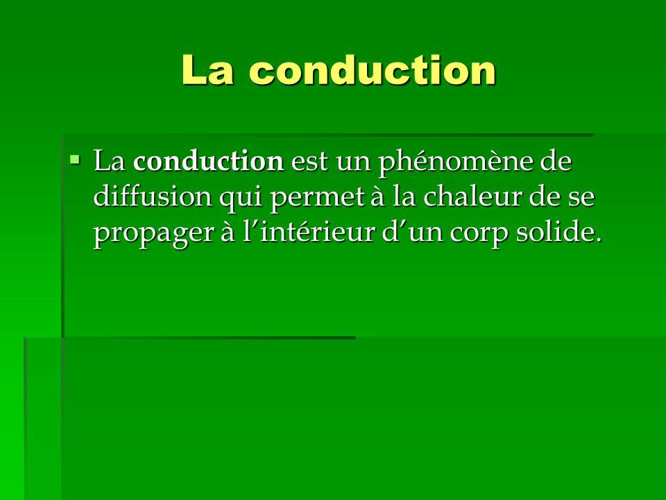 La conduction La conduction est un phénomène de diffusion qui permet à la chaleur de se propager à lintérieur dun corp solide. La conduction est un ph