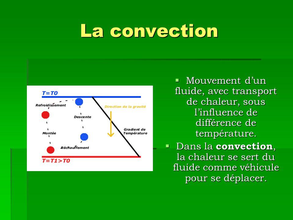 2 types de convection Convection forcée : écoulement du fluide forcé par un dispositif mécanique Convection forcée : écoulement du fluide forcé par un dispositif mécanique Ex: Ventilateur à air Convection naturelle : circulation naturelle du fluide sous leffet de la chaleur qui sera transporté avec lui.