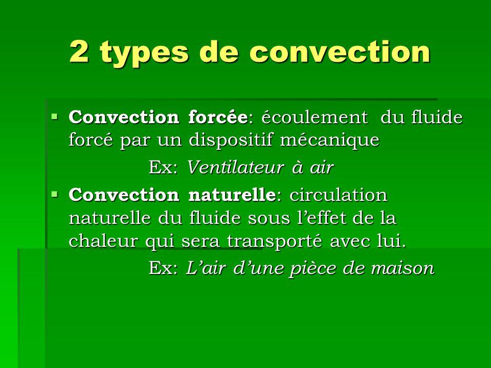 2 types de convection Convection forcée : écoulement du fluide forcé par un dispositif mécanique Convection forcée : écoulement du fluide forcé par un