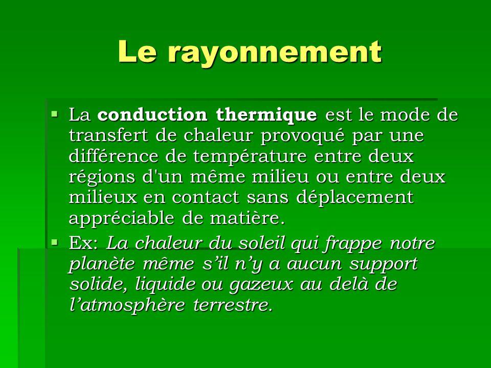 Le rayonnement La conduction thermique est le mode de transfert de chaleur provoqué par une différence de température entre deux régions d'un même mil