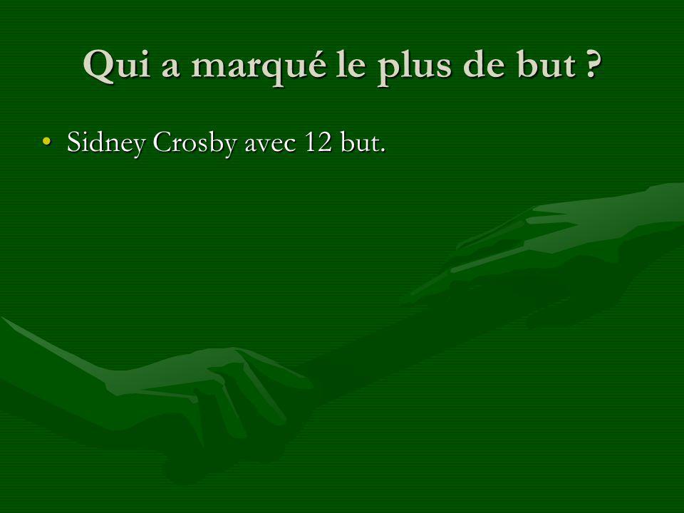 Qui a marqué le plus de but Sidney Crosby avec 12 but.Sidney Crosby avec 12 but.