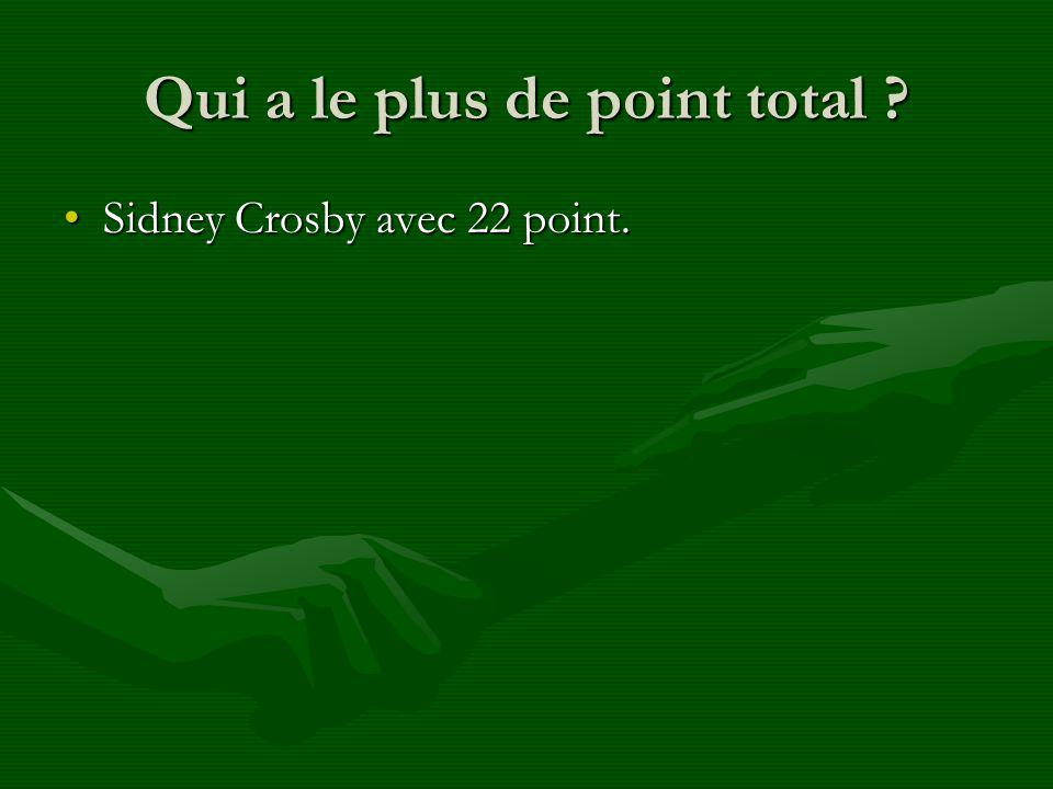 Qui a le plus de point total Sidney Crosby avec 22 point.Sidney Crosby avec 22 point.