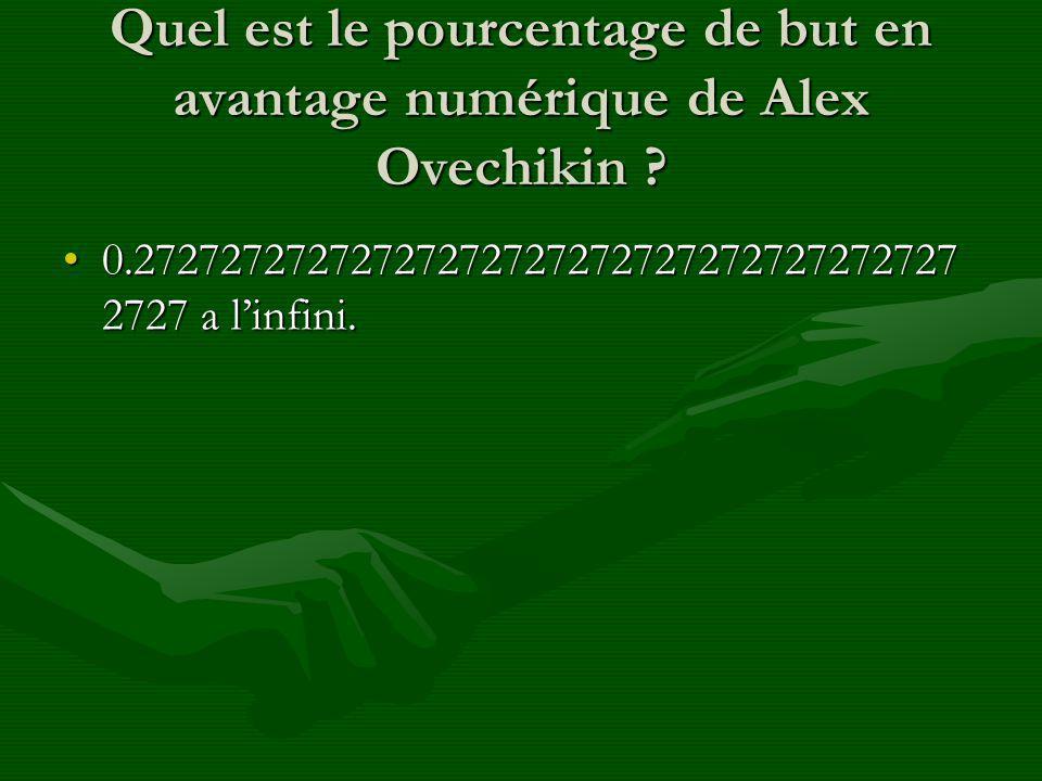 Quel est le pourcentage de but en avantage numérique de Alex Ovechikin .