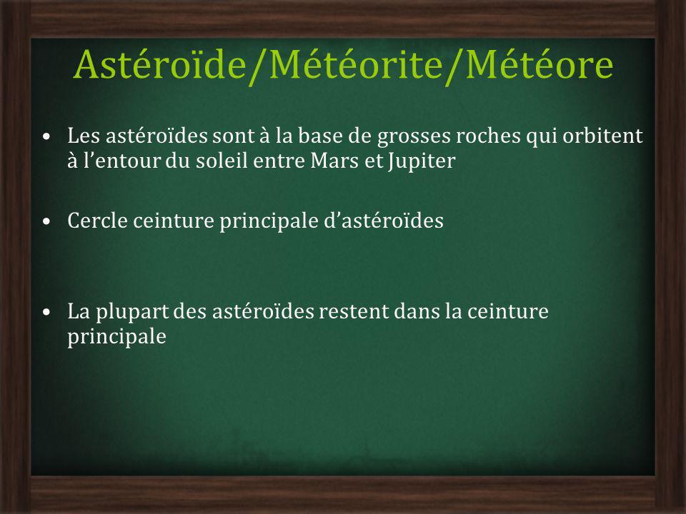 Astéroïde/Météorite/Météore Les astéroïdes sont à la base de grosses roches qui orbitent à lentour du soleil entre Mars et Jupiter Cercle ceinture pri