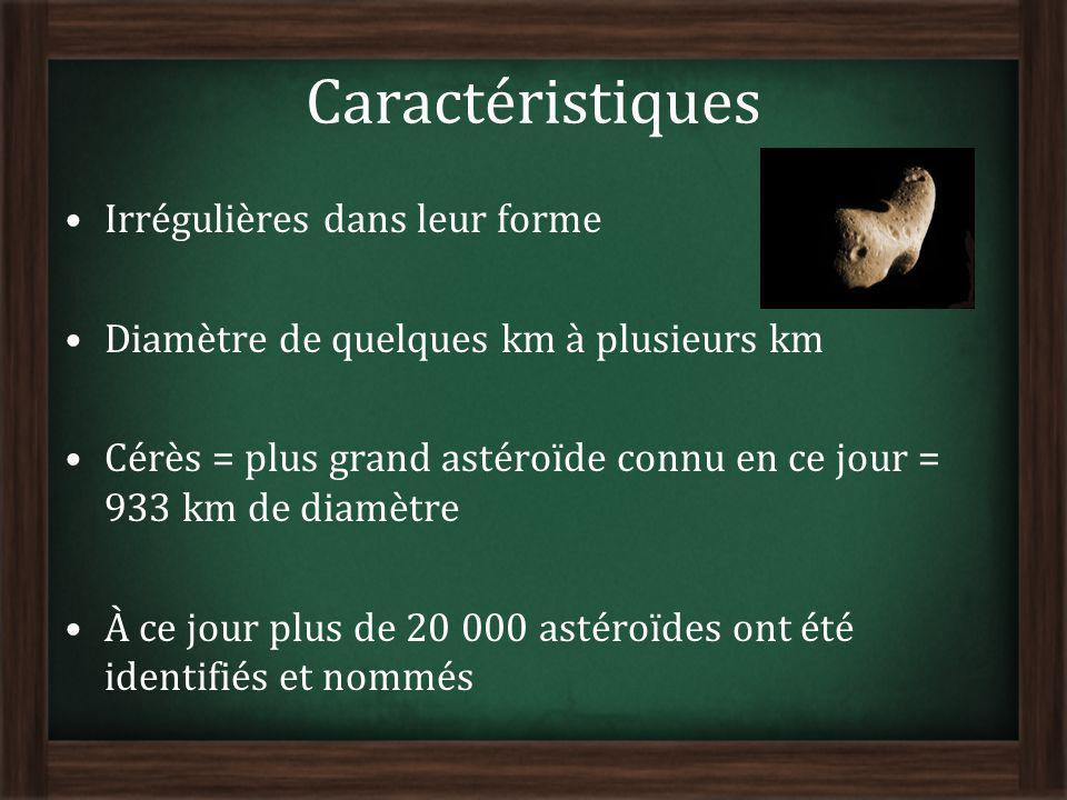 Caractéristiques Irrégulières dans leur forme Diamètre de quelques km à plusieurs km Cérès = plus grand astéroïde connu en ce jour = 933 km de diamètr