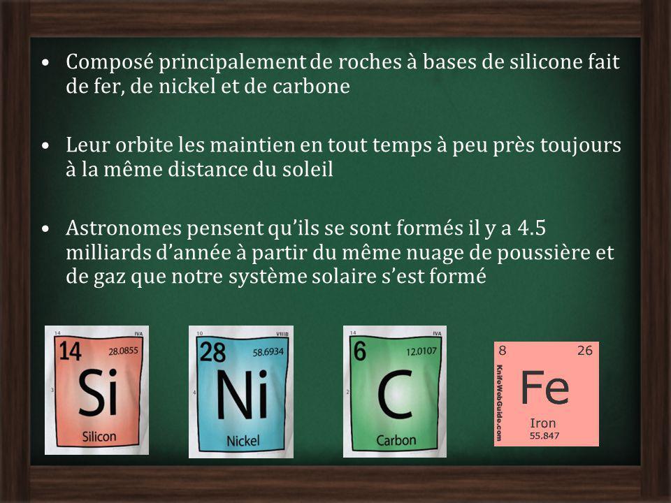 Composé principalement de roches à bases de silicone fait de fer, de nickel et de carbone Leur orbite les maintien en tout temps à peu près toujours à