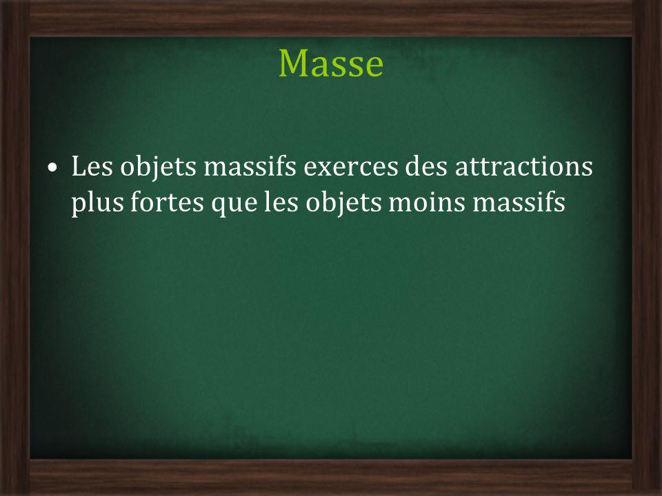 Masse Les objets massifs exerces des attractions plus fortes que les objets moins massifs