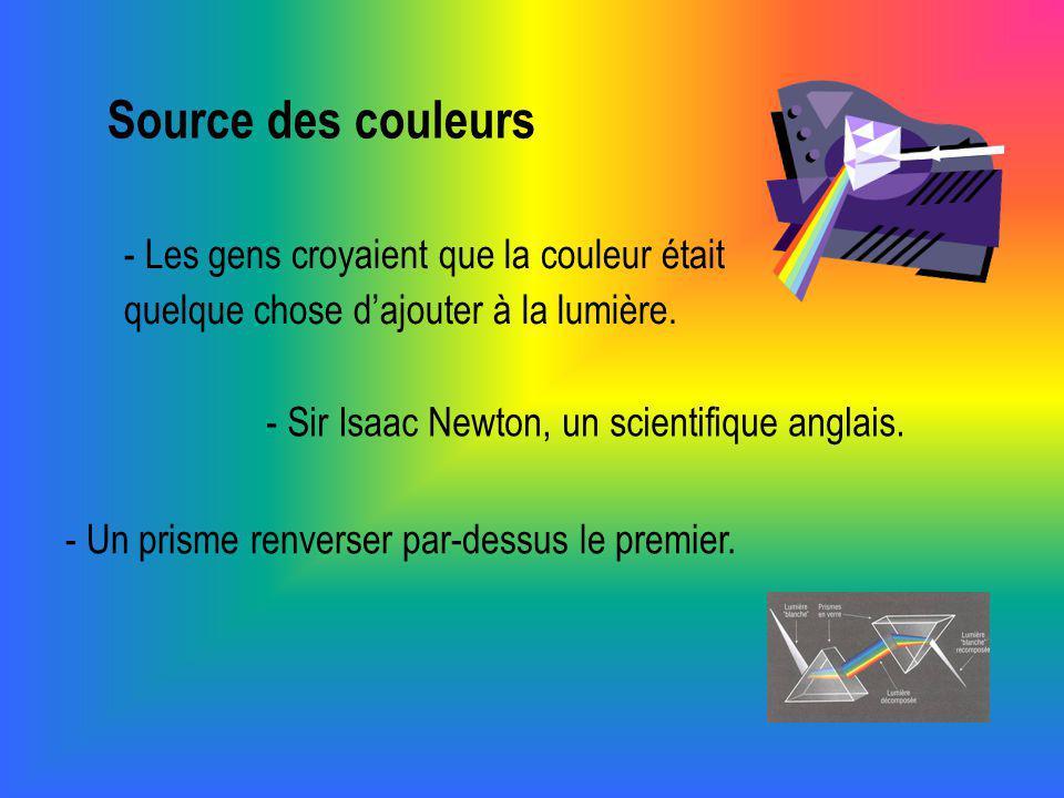 Source des couleurs - Les gens croyaient que la couleur était quelque chose dajouter à la lumière. - Sir Isaac Newton, un scientifique anglais. - Un p