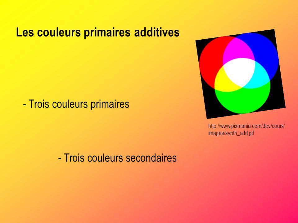 Les couleurs primaires additives - Trois couleurs primaires - Trois couleurs secondaires http://www.pixmania.com/dev/cours/ images/synth_add.gif