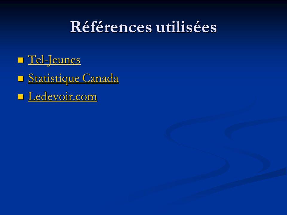 Références utilisées Tel-Jeunes Tel-Jeunes Tel-Jeunes Statistique Canada Statistique Canada Statistique Canada Statistique Canada Ledevoir.com Ledevoi