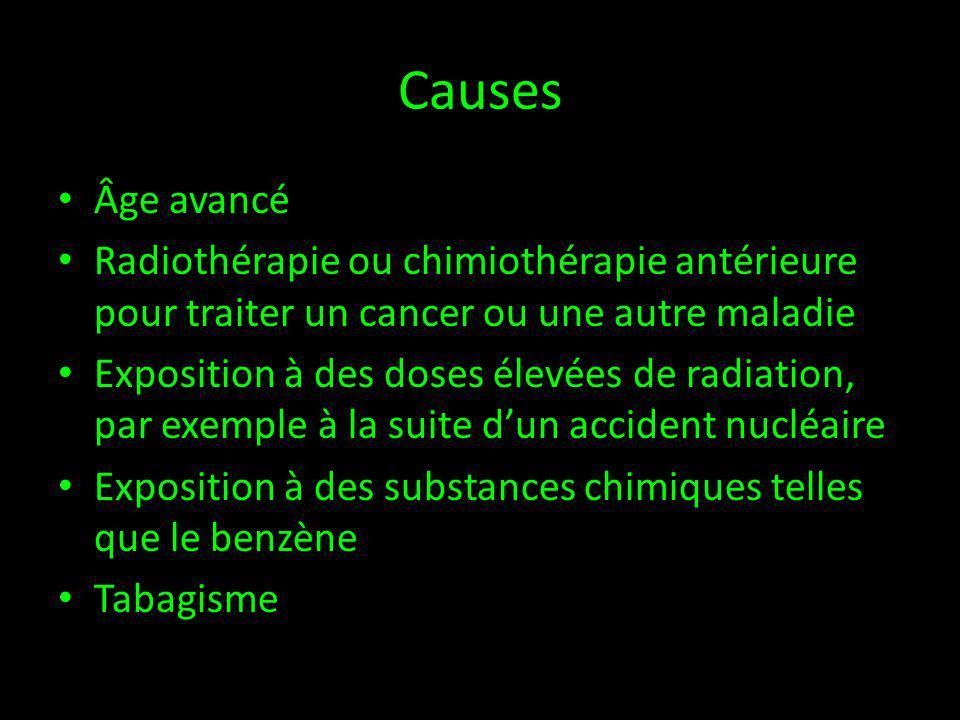 Causes Âge avancé Radiothérapie ou chimiothérapie antérieure pour traiter un cancer ou une autre maladie Exposition à des doses élevées de radiation, par exemple à la suite dun accident nucléaire Exposition à des substances chimiques telles que le benzène Tabagisme
