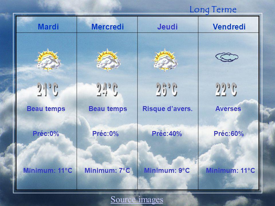 Mardi Mercredi Jeudi Vendredi Beau temps Préc:0% Minimum: 11°C Beau temps Préc:0% Minimum: 7°C Risque davers.