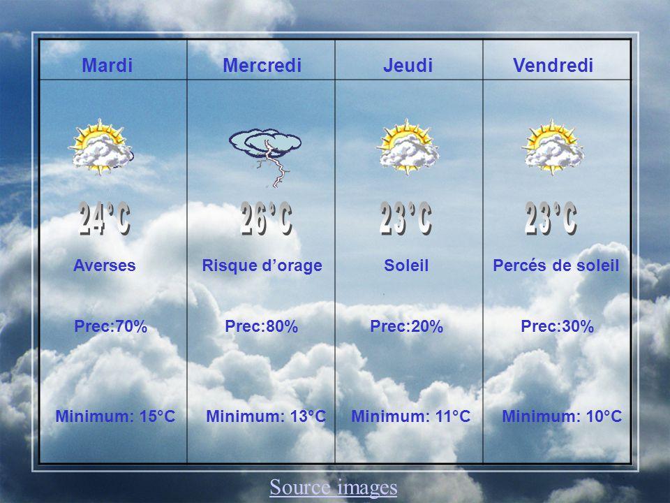 Maximum: 24 °C Minimum: 13 °C
