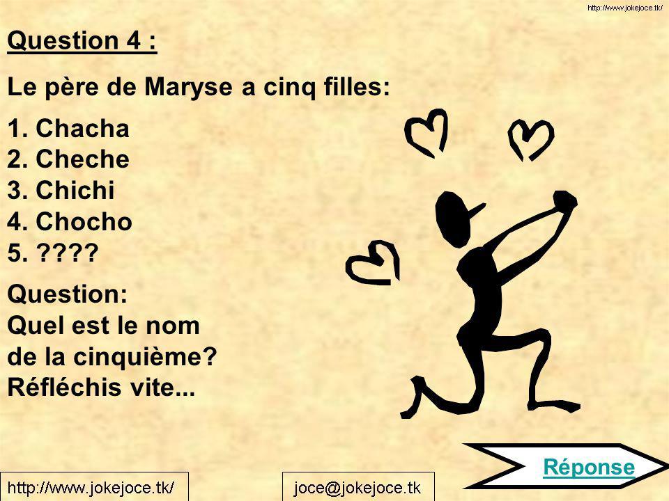 Le père de Maryse a cinq filles: 1. Chacha 2. Cheche 3. Chichi 4. Chocho 5. ???? Question: Quel est le nom de la cinquième? Réfléchis vite... Question