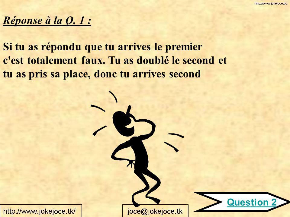 Réponse à la Q. 1 : Si tu as répondu que tu arrives le premier c'est totalement faux. Tu as doublé le second et tu as pris sa place, donc tu arrives s