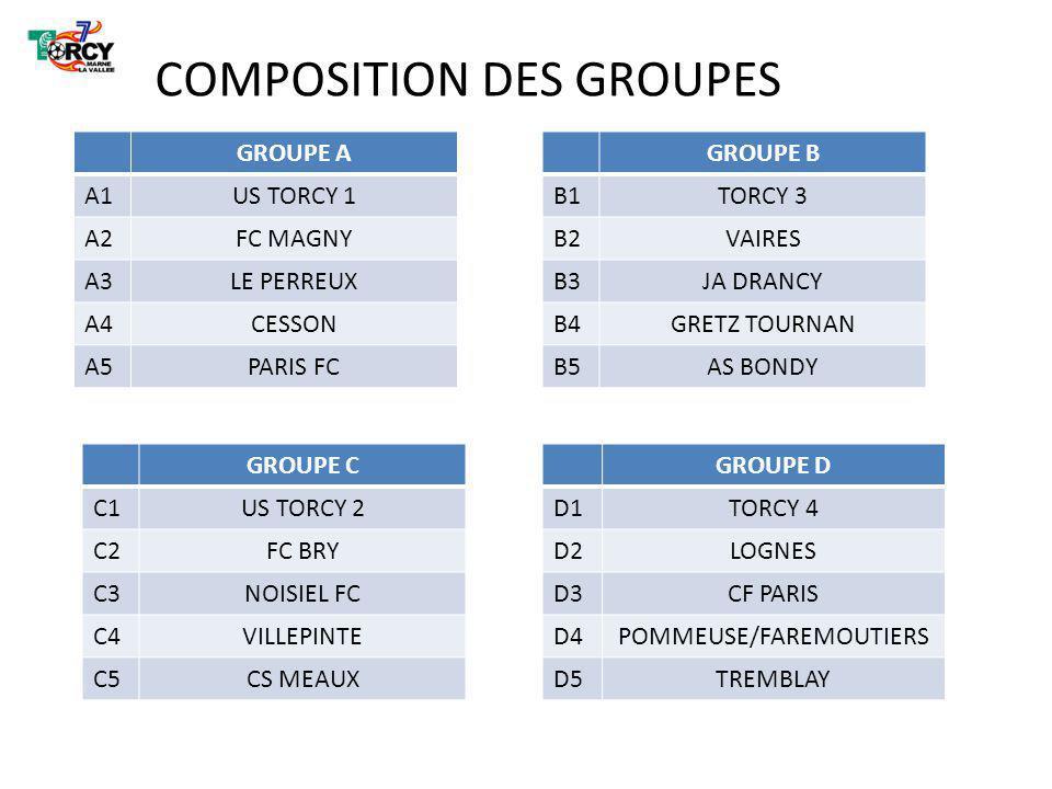 GROUPE A TERRAIN A 10H00A1/A2 TORCY 1 – FC MAGNY 10H15A3/A5 PERREUX –PARIS FC 10H30A1/A4 TORCY 1 - CESSON 10H45A2/A5 FC MAGNY-PARIS FC 11H00A3/A4 PERREUX - CESSON TERRAIN C 11H15A1/A5 TORCY 1- PARIS FC 11H30A2/A3 FC MAGNY - PERREUX 11H45A4/A5 CESSON – PARIS FC 12H00A1/A3 TORCY 1 - PERREUX 12H15A2/A4 FC MAGNY- CESSON GROUPE B TERRAIN B 10H00B1/B2 TORCY3 - VAIRES 1 10H15B3/B5 DRANCY- BONDY 10H30B1/B4 TORCY3 - GRETZ 10H45B2/B5 VAIRES - BONDY 11H00B3/B4 DRANCY - GRETZ TERRAIN D 11H15B1/B5 TORCY3 - BONDY 11H30B2/B3 VAIRES - DRANCY 11H45B4/B5 GRETZ - BONDY 12H00B1/B3 TORCY3 - DRANCY 12H15B2/B4 VAIRES - GRETZ