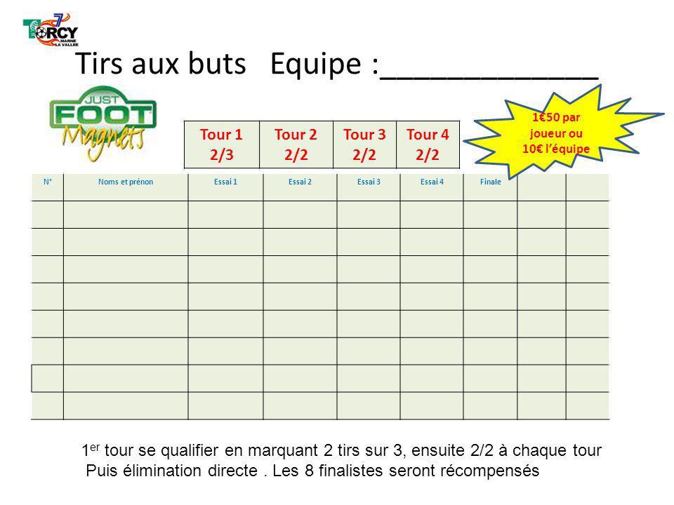 Tirs aux buts Equipe :_____________ N°Noms et prénonEssai 1Essai 2Essai 3Essai 4Finale Tour 1 2/3 Tour 2 2/2 Tour 3 2/2 Tour 4 2/2 1 er tour se qualif