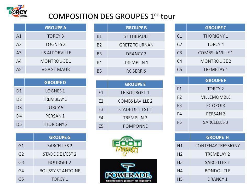 Tirs aux buts Equipe :_____________ N°Noms et prénonEssai 1Essai 2Essai 3Essai 4Finale Tour 1 2/3 Tour 2 2/2 Tour 3 2/2 Tour 4 2/2 1 er tour se qualifier en marquant 2 tirs sur 3, ensuite 2/2 à chaque tour Puis élimination directe.