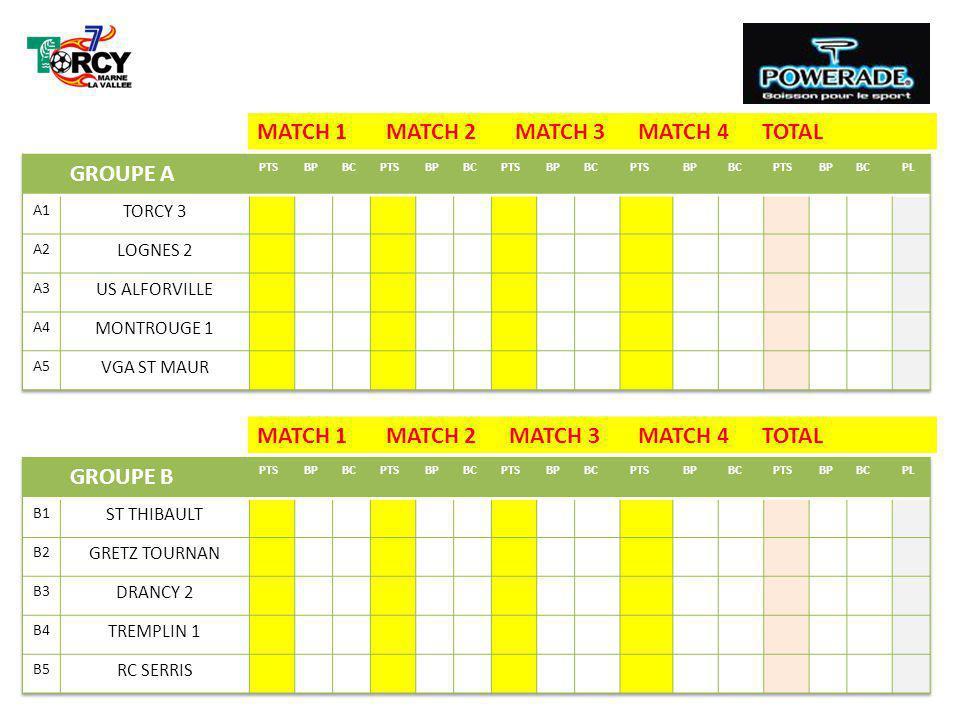 TERRAIN 1 14H15AA1/A4 14H21BB1/B4 14H27CC1/C4 14H33DD1/D4 TERRAIN 3 TIRS AUBUT 14H27 M142F/2J 14H 33 M132 E /2L TERRAIN 2 14H15AA2/A3 14H21BB2/B3 14H27CC2/C3 14H33DD2/D3 QUART DE FINAL CONSOLANTE 3 ème match POULE FINALE 13H30/14H10 concours tirs au but (éliminatoires et finales)