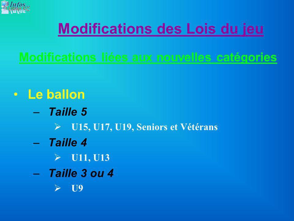 Modifications des Lois du jeu Modifications liées aux nouvelles catégories Le ballon –Taille 5 U15, U17, U19, Seniors et Vétérans –Taille 4 U11, U13 –