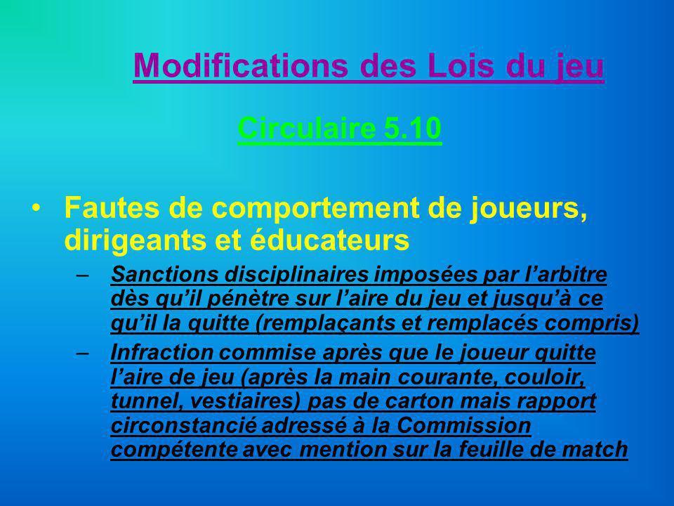 Modifications des Lois du jeu Circulaire 5.10 Fautes de comportement de joueurs, dirigeants et éducateurs –Sanctions disciplinaires imposées par larbi
