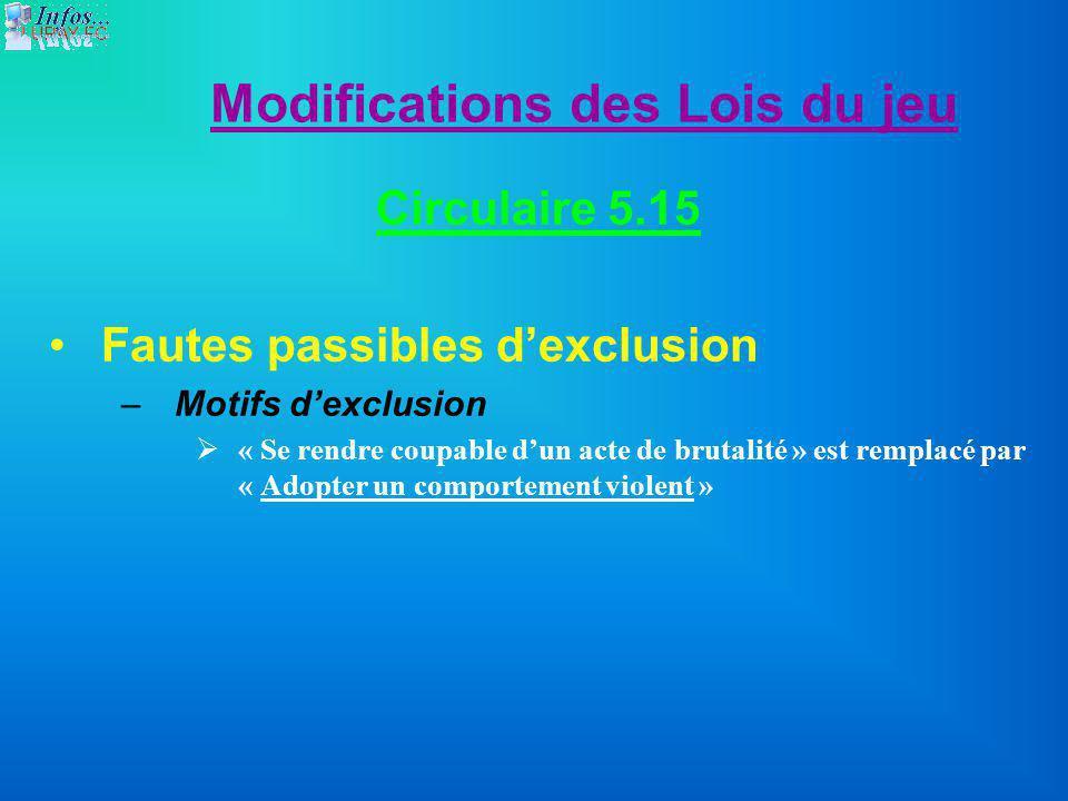 Modifications des Lois du jeu Circulaire 5.15 Fautes passibles dexclusion –Motifs dexclusion « Se rendre coupable dun acte de brutalité » est remplacé