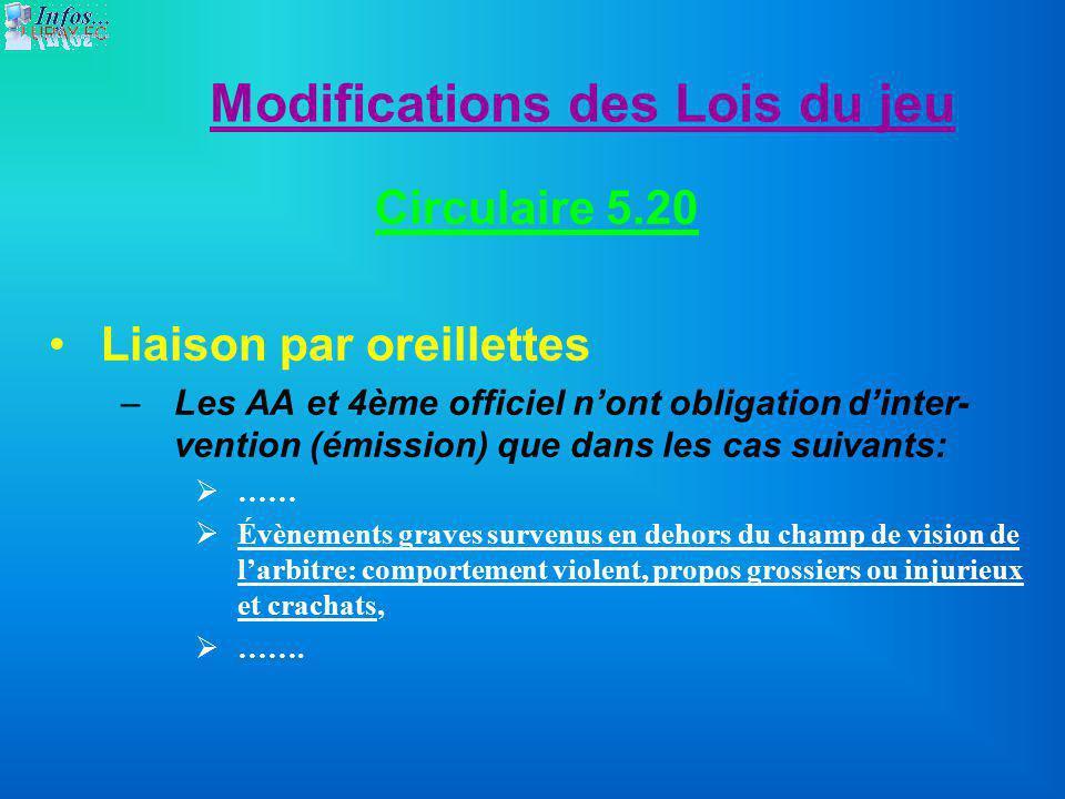 Modifications des Lois du jeu Circulaire 5.20 Liaison par oreillettes –Les AA et 4ème officiel nont obligation dinter- vention (émission) que dans les