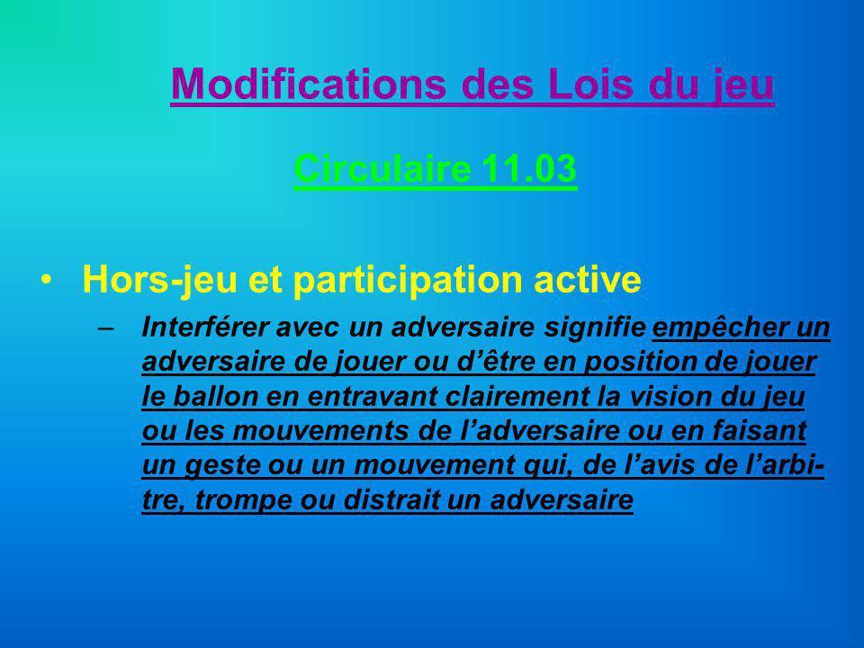Modifications des Lois du jeu Circulaire 11.03 Hors-jeu et participation active –Interférer avec un adversaire signifie empêcher un adversaire de joue